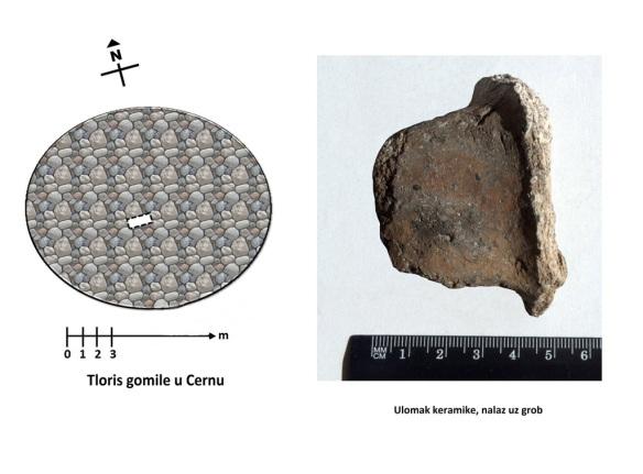 Tlocrt i keramika