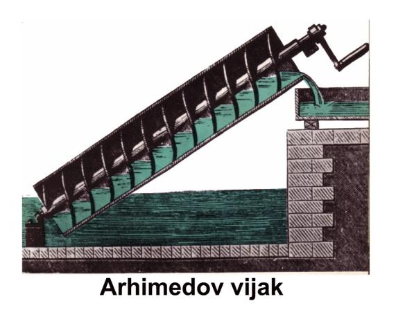Arhimedov vijak