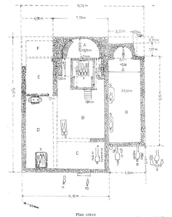 Tlocrt bazilike u Posuškom Gradcu