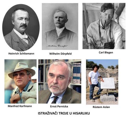 Istraživači Troje
